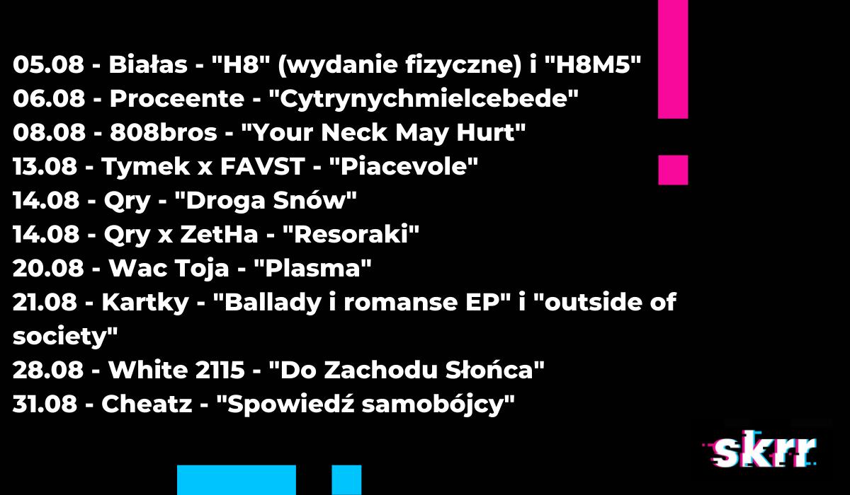 Lista premier sierpień 2020, skrr.pl